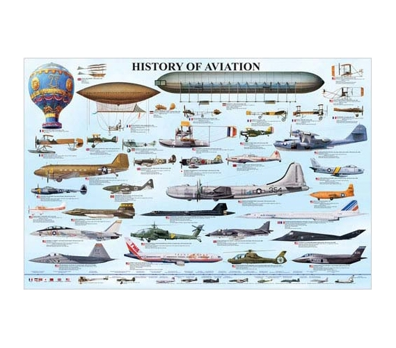 Great For College Guys Decorations - History of Aviation ...