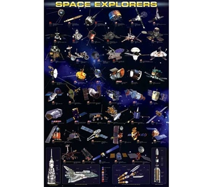 Space Exploration Poster Product For College Dorm Decor